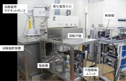 開発中のナノ粒子連続製造装置
